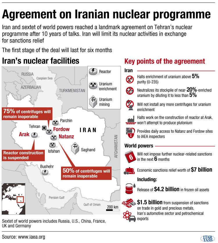 Iranian nuclear program a international comparative