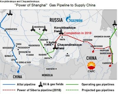 Looming crisis russia and chinas new gas agreement will starve eu image platinumwayz