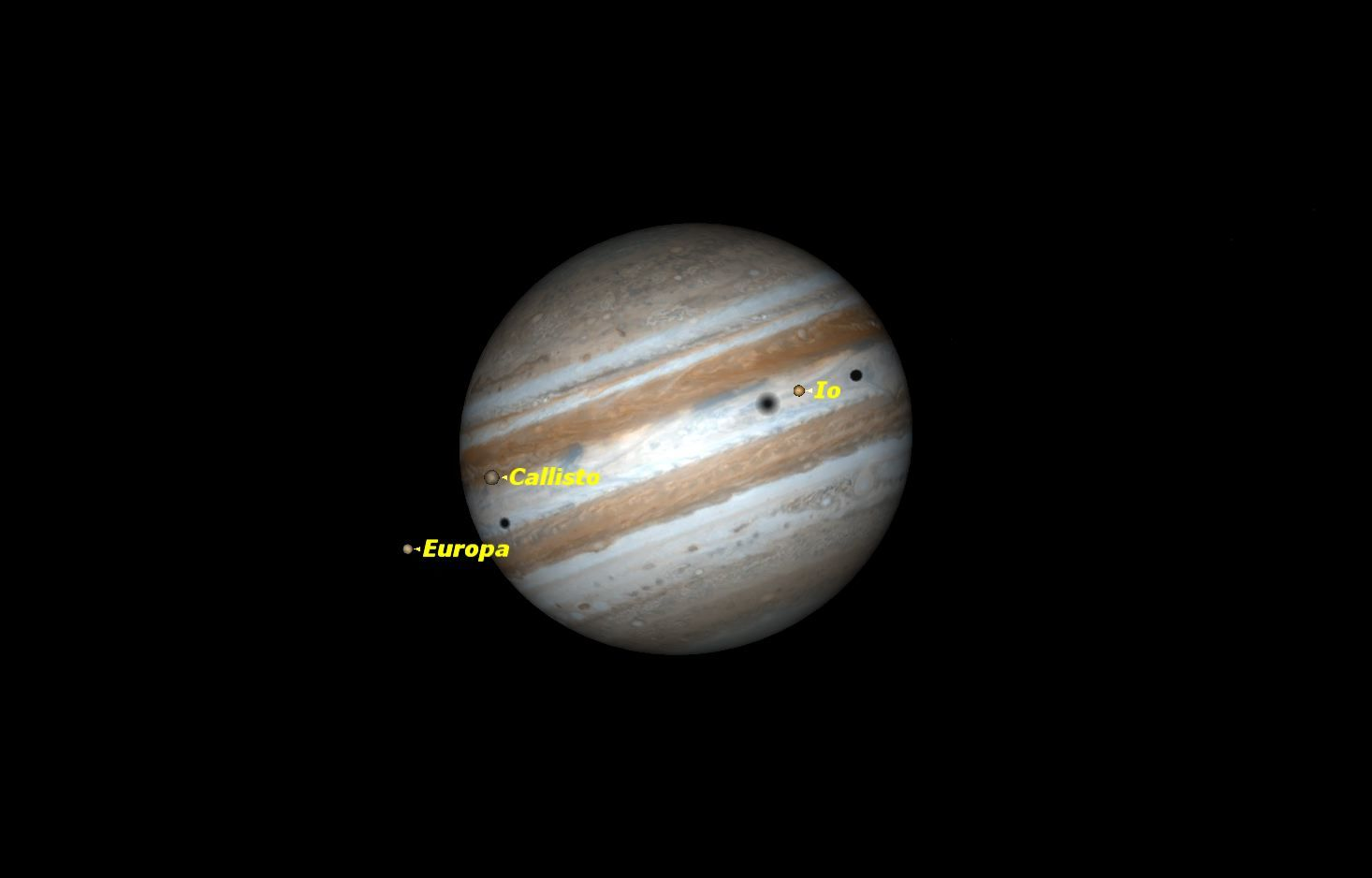 Jupiter S Moons Pics About Space