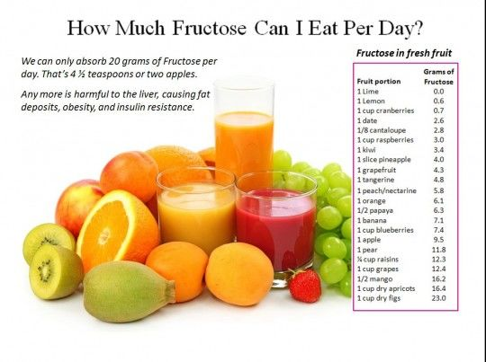 how many fruits and veggies per day healthy fruit juice