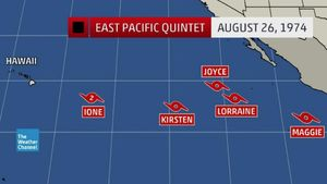 Record Pacific storms
