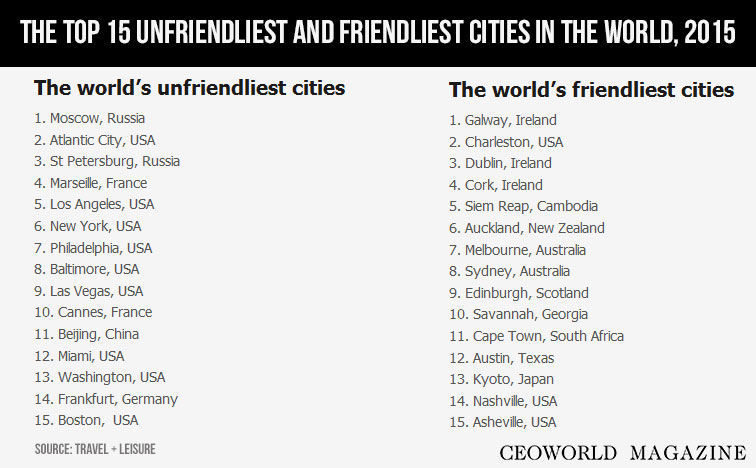The 2015 list of the world's least friendly and ...