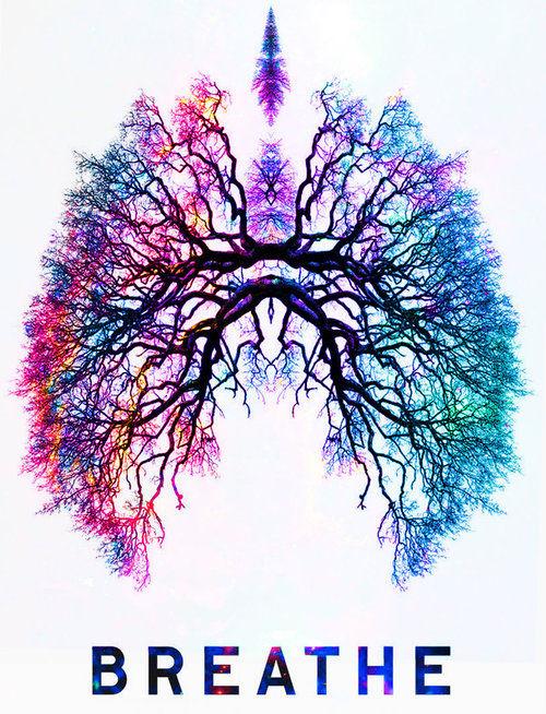Science Of Breath Swami Rama Pdf
