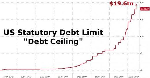Nothing to worry about: Presenting America's new debt ceiling of $19,600,000,000,000