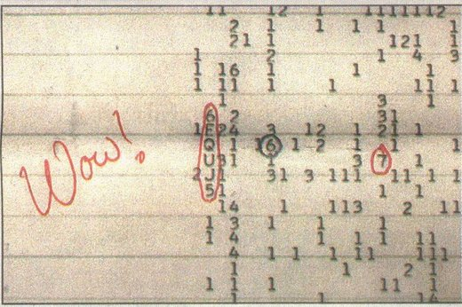 Mystery solved: Wow! signal from 1977 was generated by a comet
