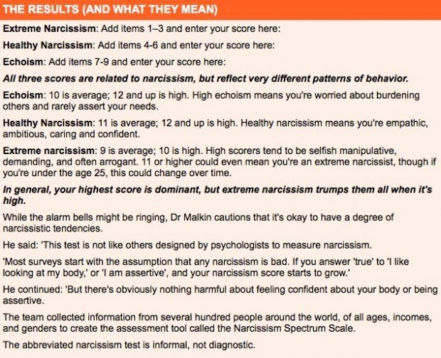 covert narcissist test