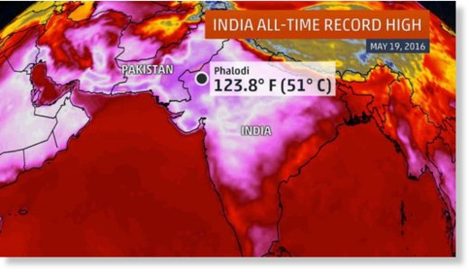 India's all-time record high set Thursday, May 19, 2016, in Rajasthan state.