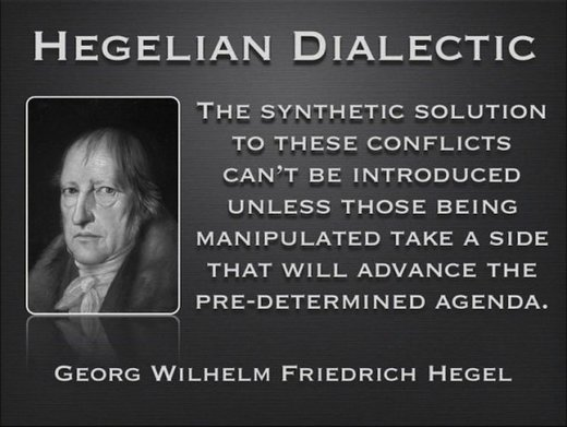 Neocon Hegelian-style warfare against Islam, Russia, China and Iran in a post-9/11 world