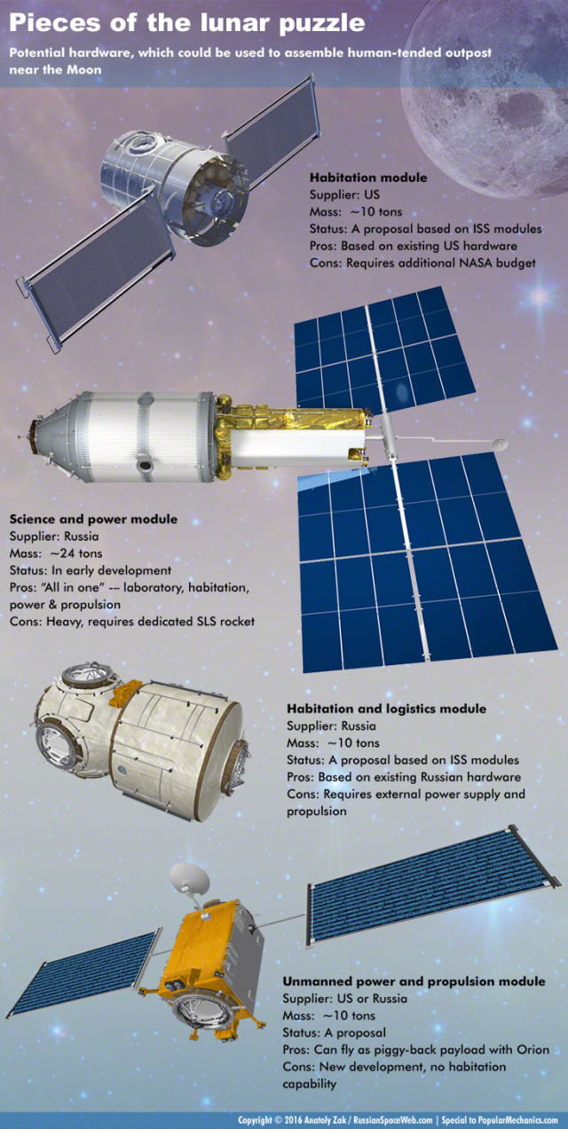 a look at the competition between the us and russia to launch space missions into mars Typical space race narratives focus on the competition between the united states and the soviet union to land a man on the moon in the 1960s  earth and mars two months later the united states .