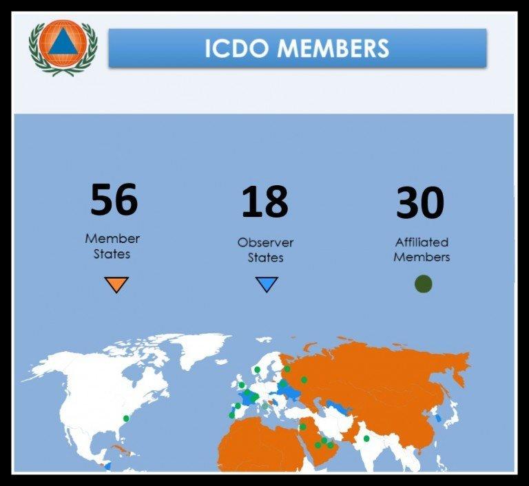 https://www.sott.net/image/s17/346689/full/ICDO_members_768x706.jpg