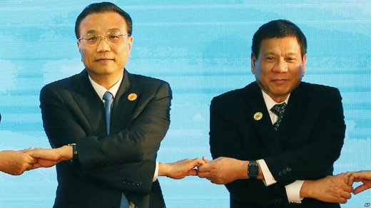 The Philippines Reset with China