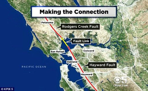 san francisco fault lines connected