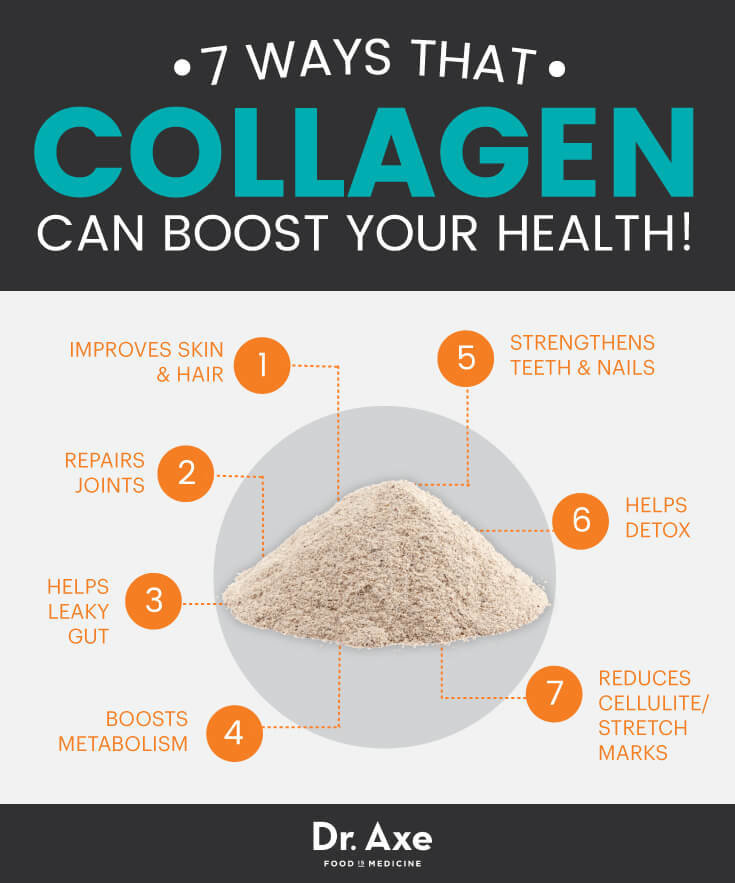 Is collagen good for muscle growth