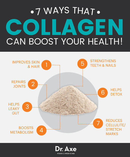 Collagen: What it is and why you need it!