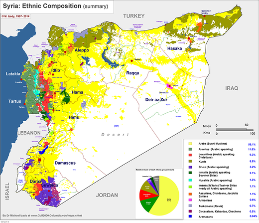 Syria Ethnic composition map