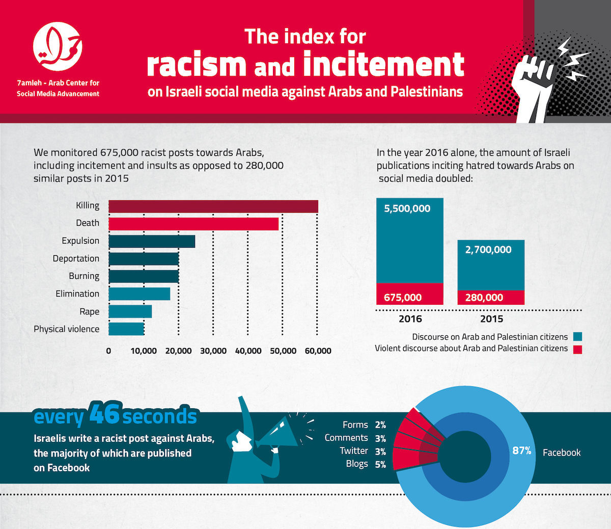the old and new form of racism in society Will racism end when old bigots die : code switch do people still believe the age-old notion that the next generation will deliver us from racism code switch asked young and old(er.