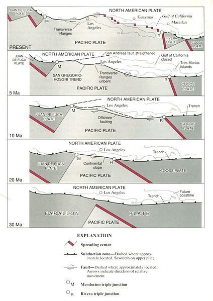 San Andreas Fault from the Farallon plate