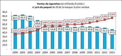 smoking bans France