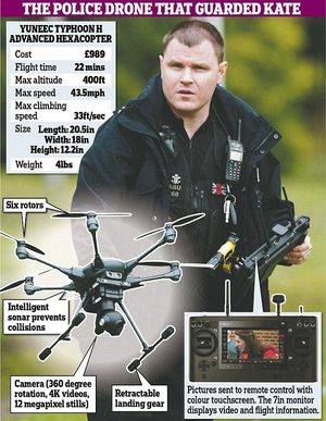 24-hour police drones