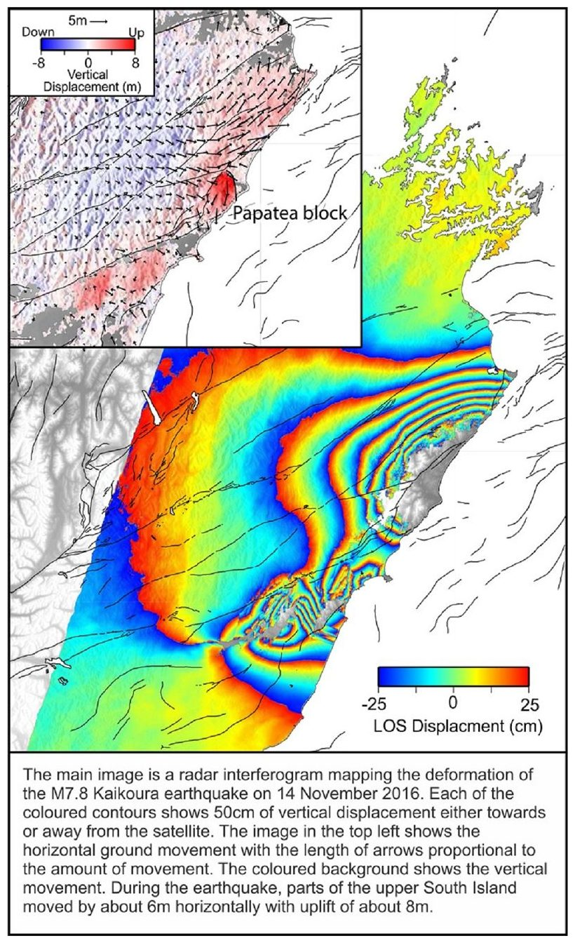 Technology: Predicting Earthquakes