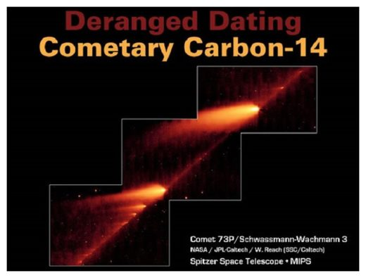 Cometary Carbon-14