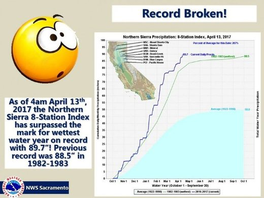 sierra nevada wet record broken