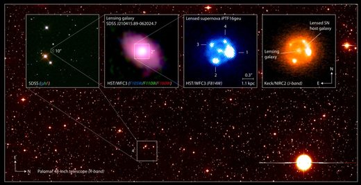 Rare type Ia supernova discovery ushers in new era for cosmology