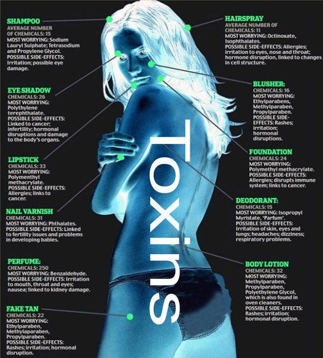 The Chemicals In Your Cosmetics Health Amp Wellness