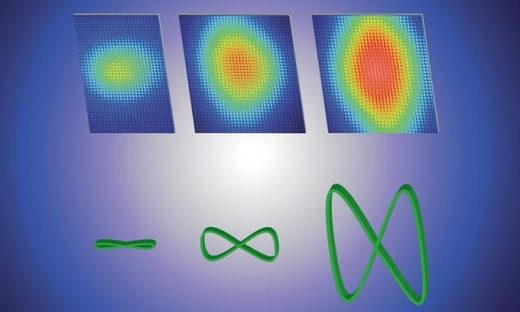 electron light scattering