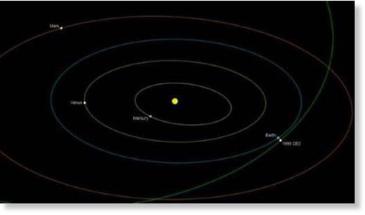 Close encounter asteroid