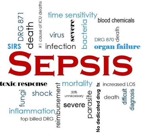 Vitamin C Is A Game Changer In The Treatment Of Sepsis