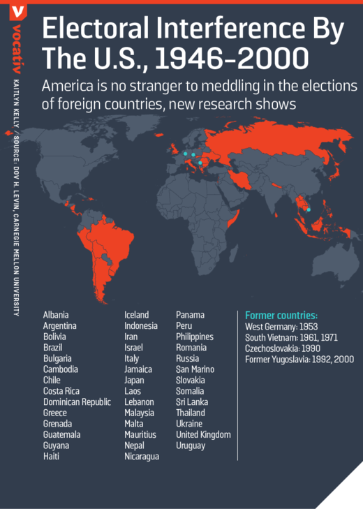 US Interfered in Elections of at Least 85 Countries Worldwide Since ...