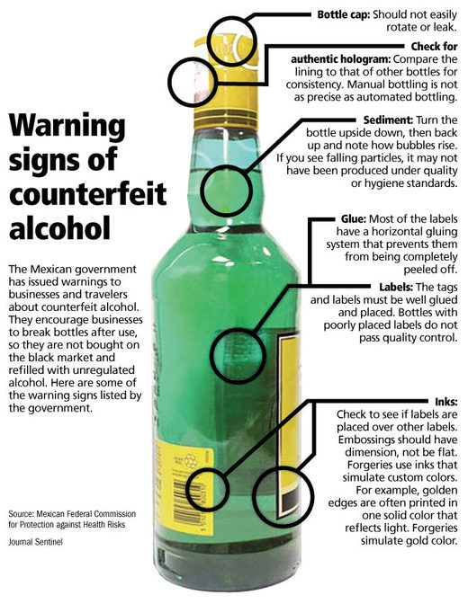 counterfeit alcohol