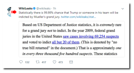 US Department of Justice Statistics