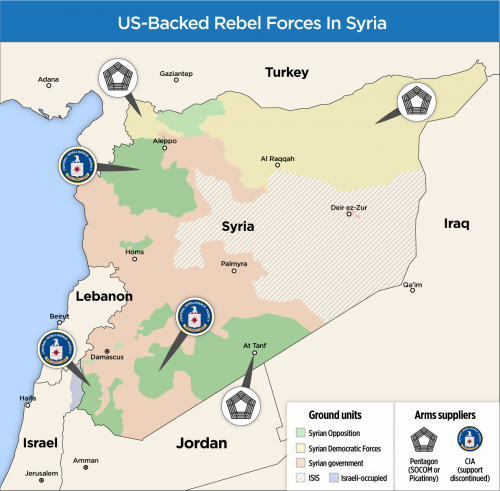 US backed rebel forces Syria