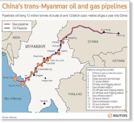 China Myanmar pipelines