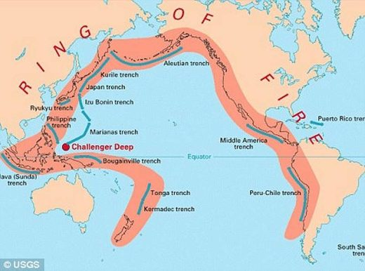 ring of fire ocean trenches
