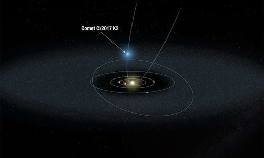 Comet C/2017 K2's Approach to the Solar System