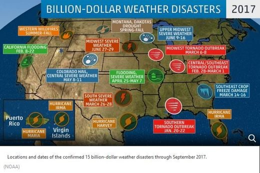 Billion dollar US weather disasters