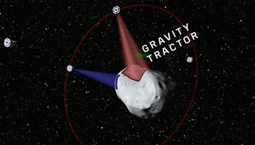 Gravity tractor  Divert, intercept, destroy: 4 ways NASA plans to save us from Earth-bound asteroids