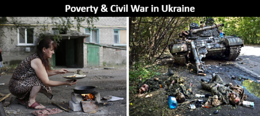 Poverty & civil war Ukraine