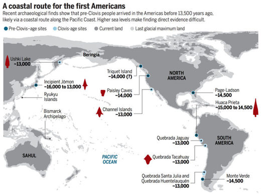 coastal route first Americans