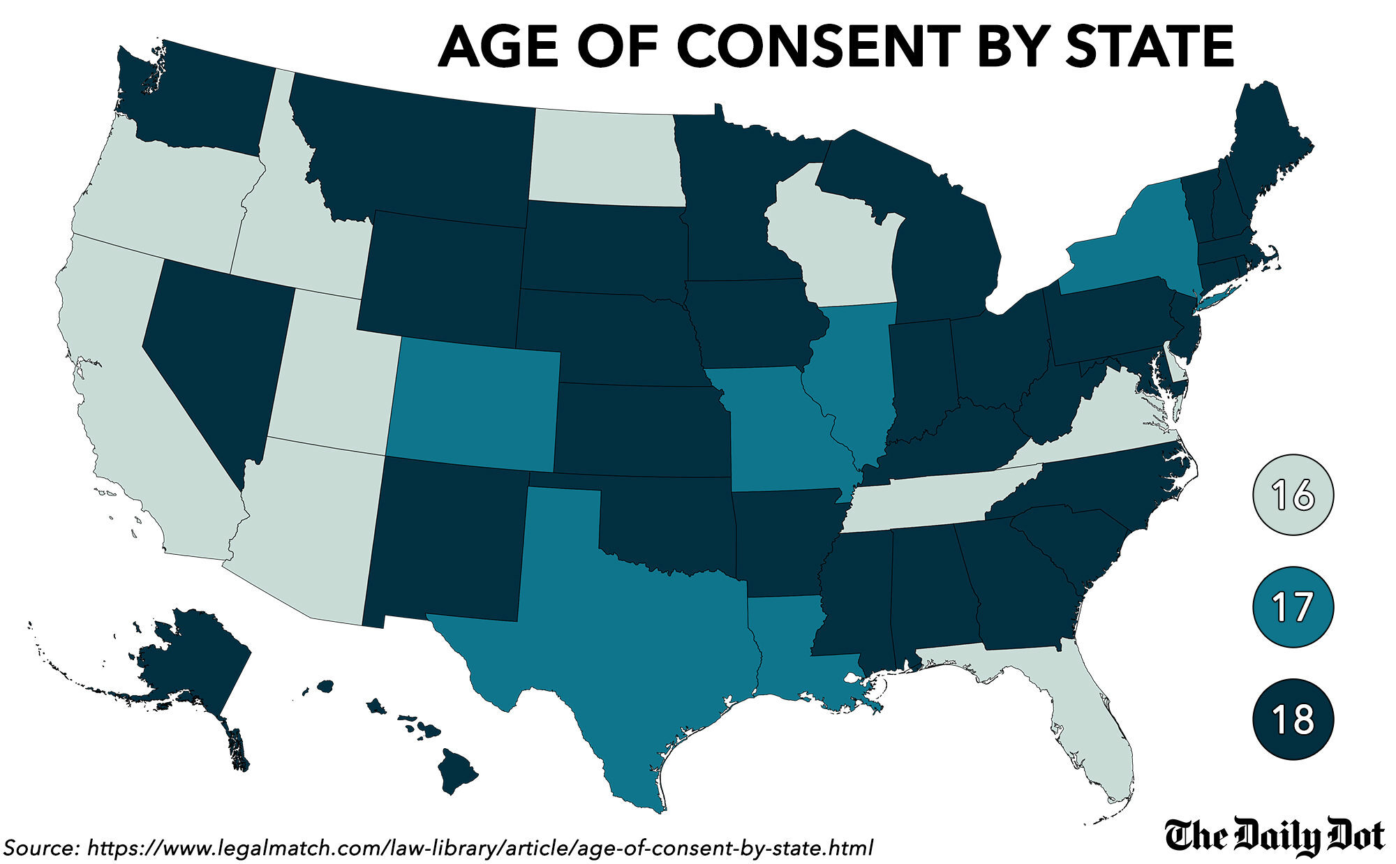 Legal Age In Us