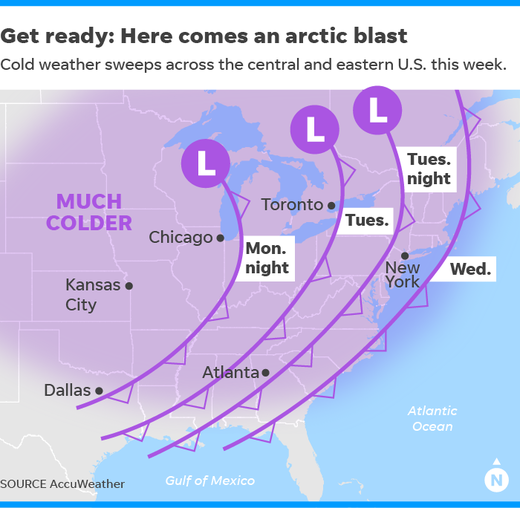 artic blast polar vortex december 2017