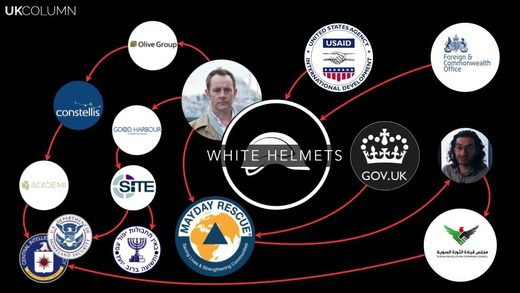 intelligence white helmets