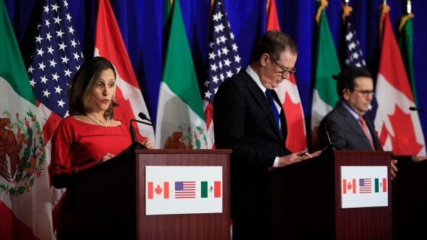 Mexico's Top Trading Partners