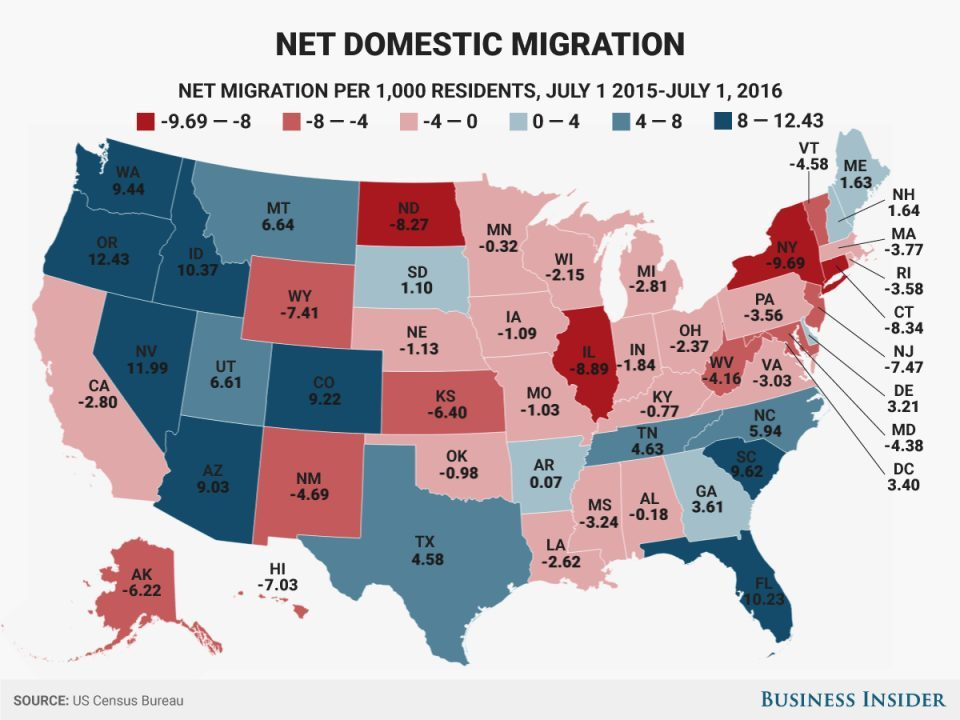 Migration to low tax states will change congressional seat for What state has the lowest population