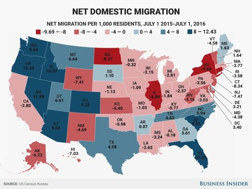 domestic migration US 2016
