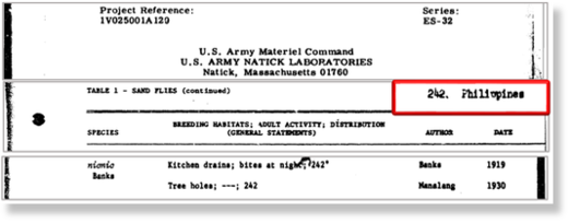 US Army material