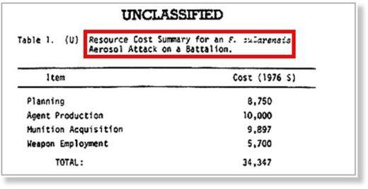 cost summary 1